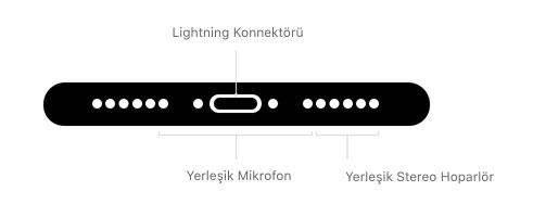iPhone 7 Hoparlör Değişimi
